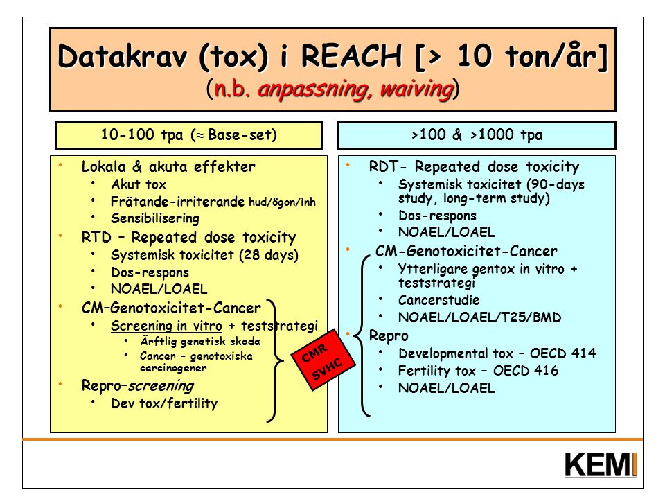 Datakrav (tox) i REACH [> 10 ton/år] (n.b. anpassning, waiving)